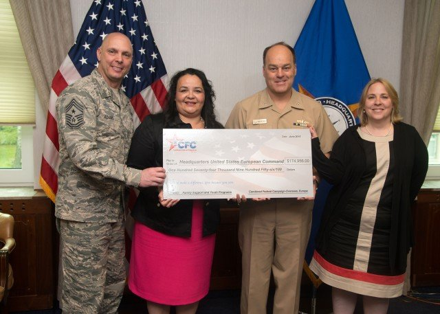 AFRICOM and EUCOM awarded in 2014 CFC campaign