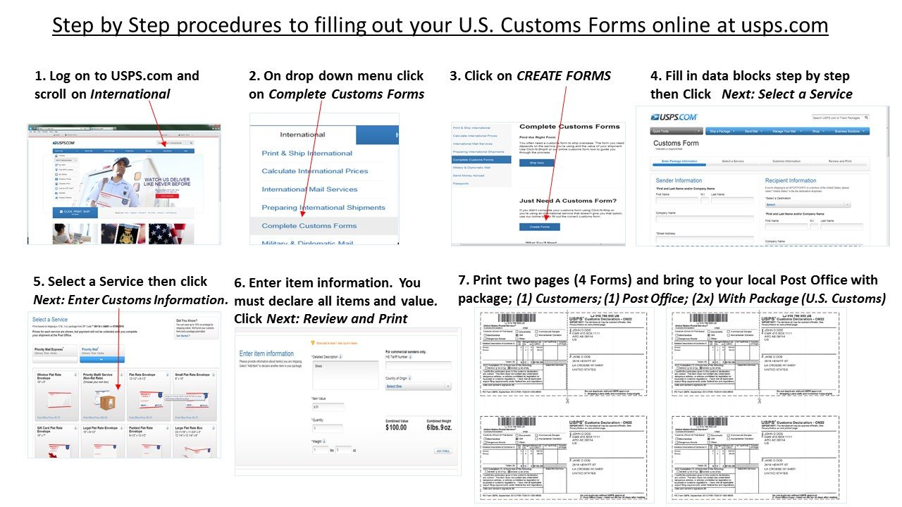 New program requires APO, FPO customers fill out customs forms ...