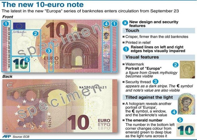 How to recognize counterfeit euro bills