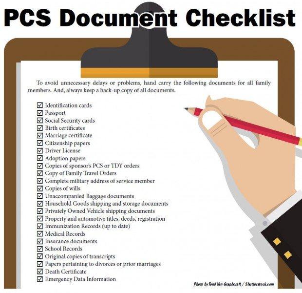 PCS Document Checklist