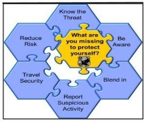 AT alert travel safe protection safety