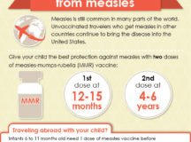 Some family members vulnerable to measles outbreaks in Europe