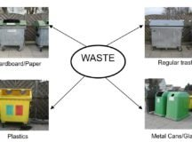 On-Post recycling and trash separation